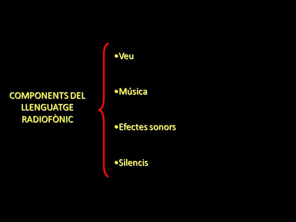 COMPONENTS DEL LLENGUATGE RADIOFÒNIC VeuVeu MúsicaMúsica Efectes sonorsEfectes sonors SilencisSilencis