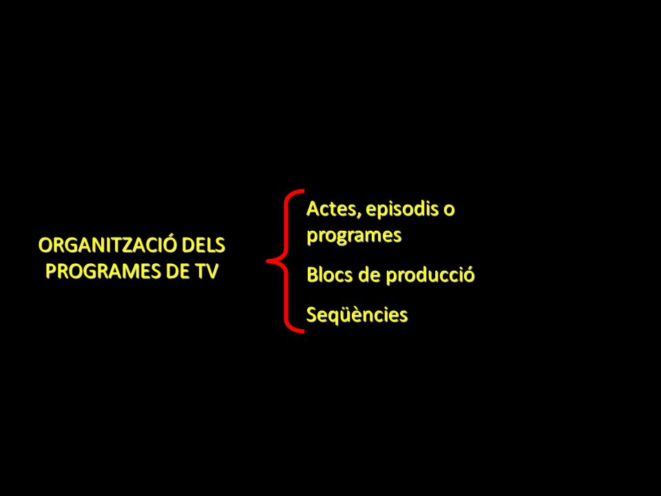 ORGANITZACIÓ DELS PROGRAMES DE TV Actes, episodis o programes Blocs de producció Seqüències