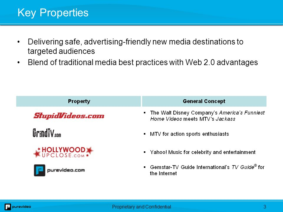 Proprietary and Confidential2 Company Overview Digital media business dedicated to the creation, discovery and promotion of video content over IP delivery platforms Leverage compelling content (UGC, original, licensed), robust publishing and IT platforms and proprietary video search technology to operate a network of Branded Online Destinations (BODs)