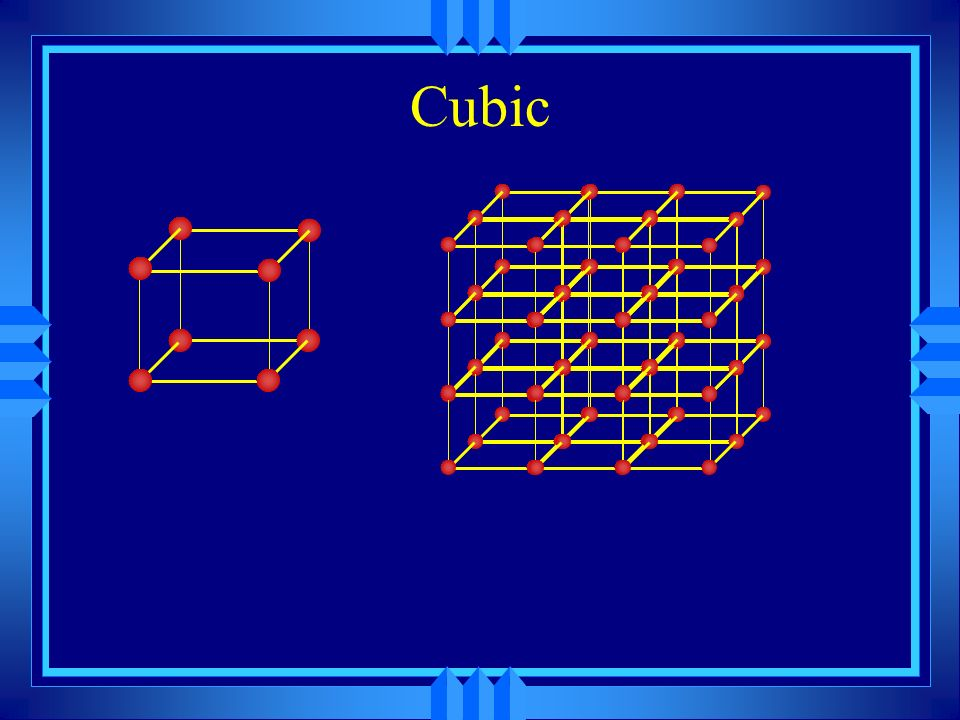 Crystals u Lattice- a three dimensional grid that describes the locations of the pieces in a crystalline solid. u Unit Cell-The smallest repeating uni