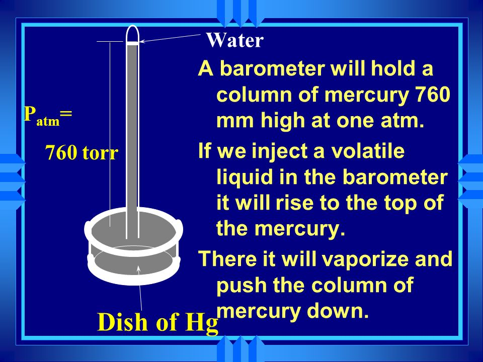 Dish of Hg Vacuum P atm = 760 torr A barometer will hold a column of mercury 760 mm high at one atm. If we inject a volatile liquid in the barometer i