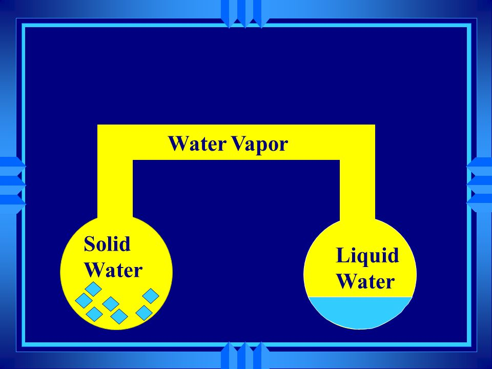 Melting Point u Melting point is determined by the vapor pressure of the solid and the liquid. u At the melting point the vapor pressure of the solid