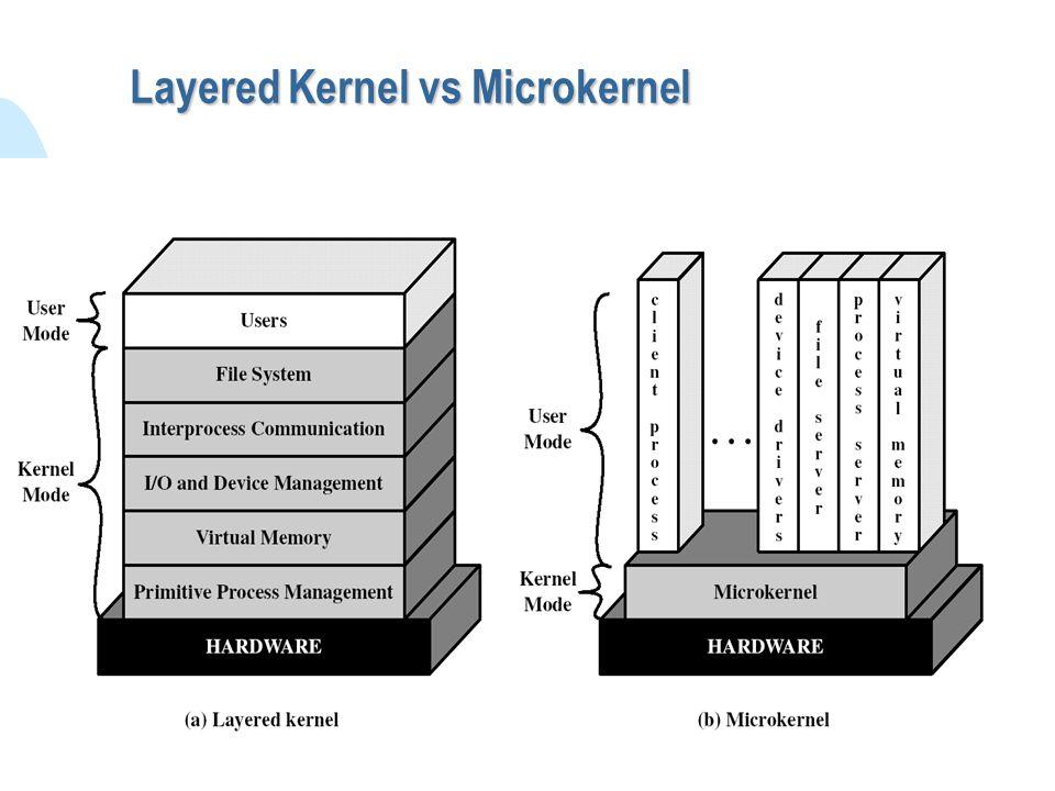 Chapter 4 44 Layered Kernel vs Microkernel