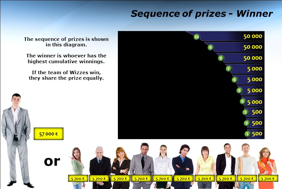 500 50 000 500 5 000 50 000 5 000 The sequence of prizes is shown in this diagram.