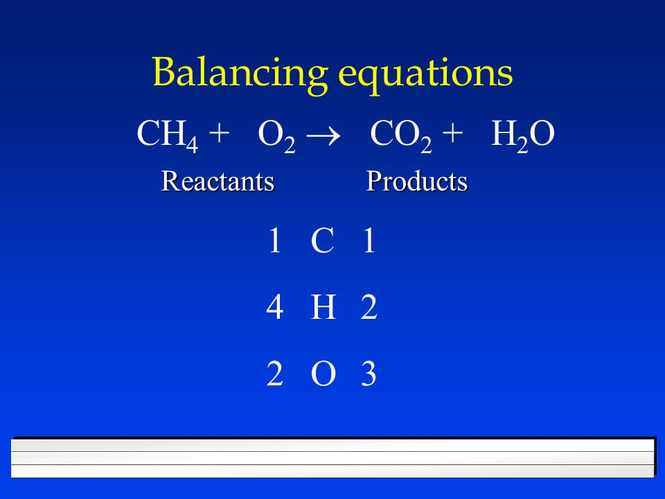 Chemical Equations l Are sentences. l Describe what happens in a chemical reaction. Reactants Products l Equations should be balanced l Have the same