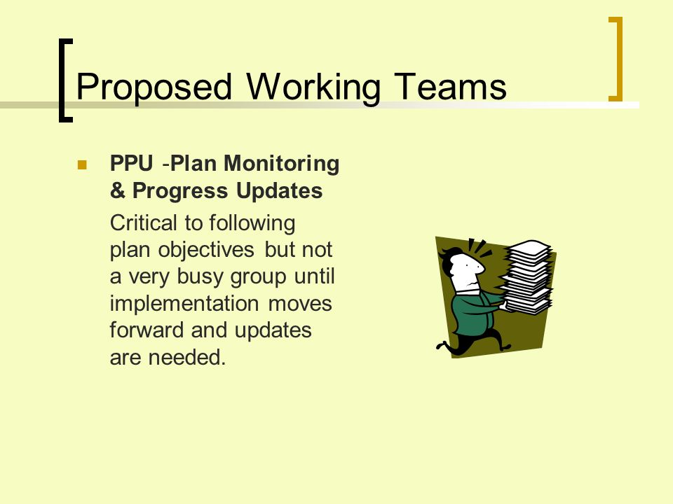 Proposed Working Teams CM - Cooperative Modeling refining.