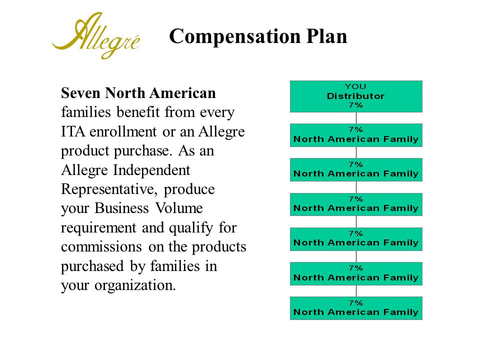 Compensation Plan Seven North American families benefit from every ITA enrollment or an Allegre product purchase. As an Allegre Independent Representa