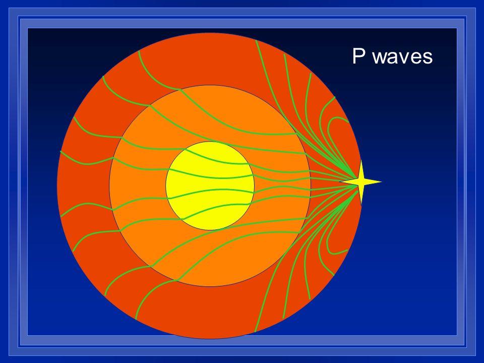 P waves