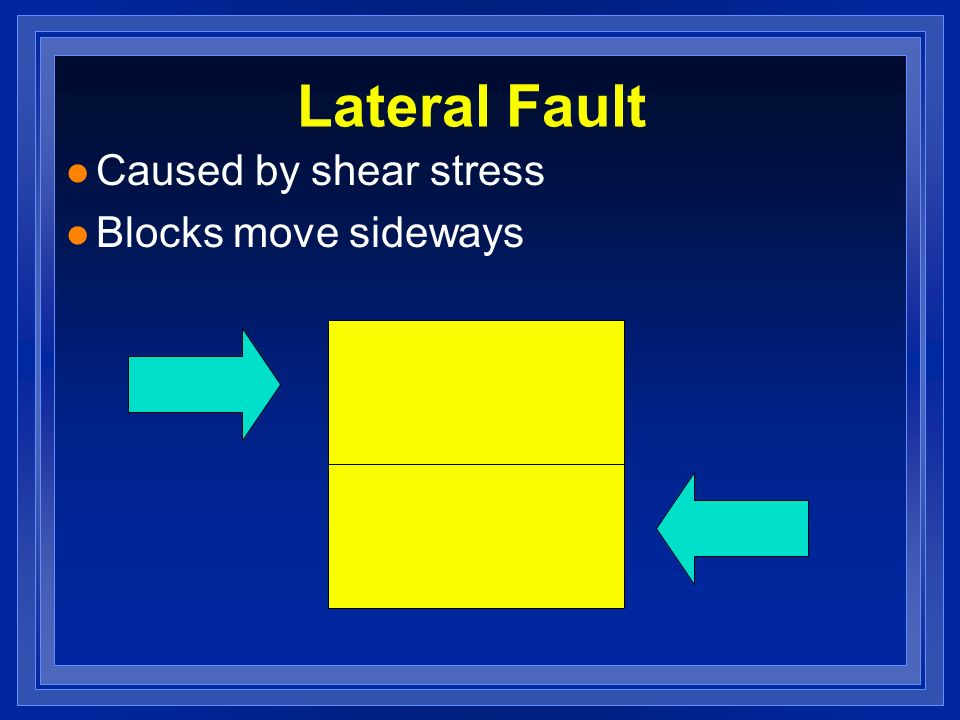 Lateral Fault l Caused by shear stress l Blocks move sideways
