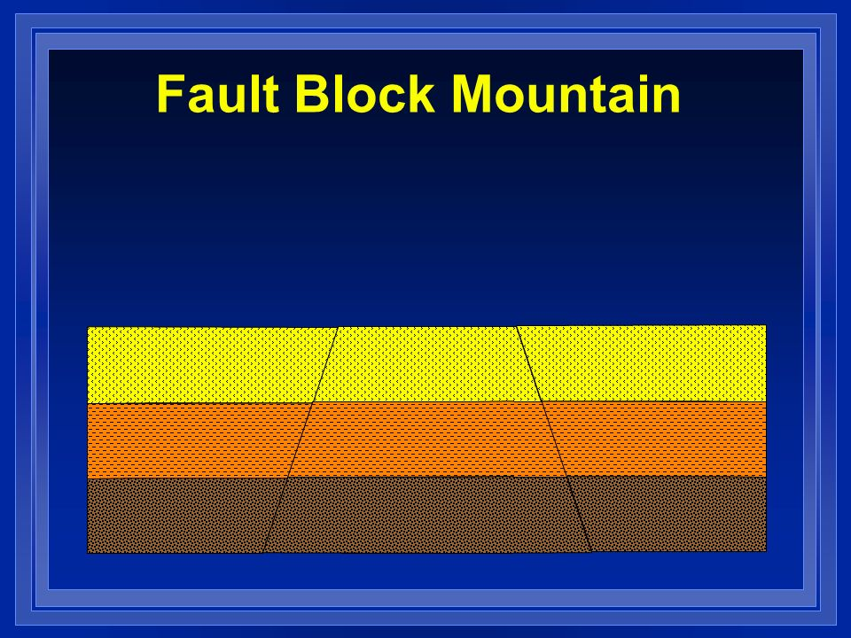 Fault Block Mountain