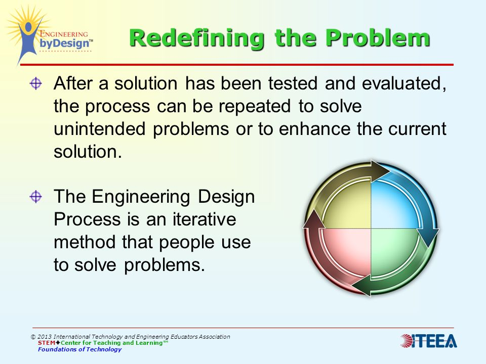 Redefining the Problem After a solution has been tested and evaluated, the process can be repeated to solve unintended problems or to enhance the curr