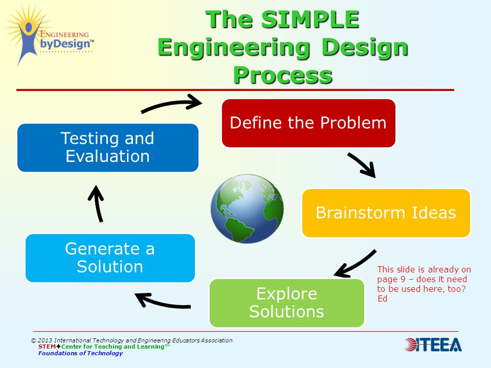 The SIMPLE Engineering Design Process © 2013 International Technology and Engineering Educators Association STEM Center for Teaching and Learning Foun