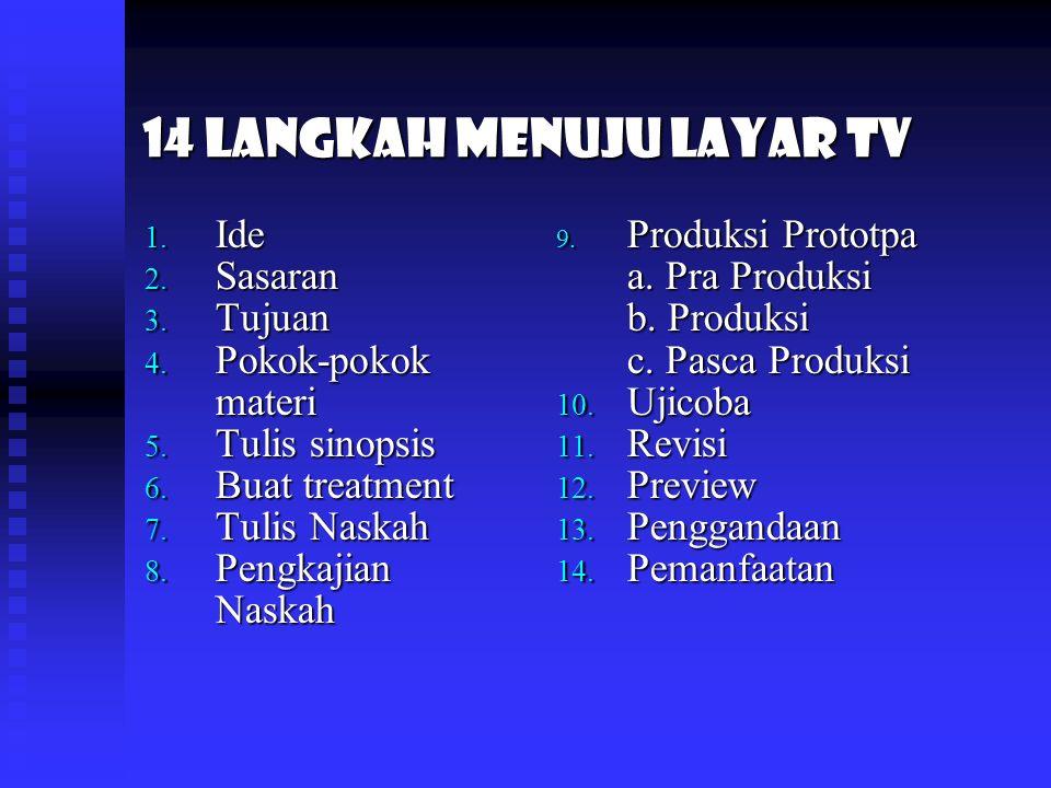 14 Langkah Menuju Layar TV 1. Ide 2. Sasaran 3. Tujuan 4. Pokok-pokok materi 5. Tulis sinopsis 6. Buat treatment 7. Tulis Naskah 8. Pengkajian Naskah