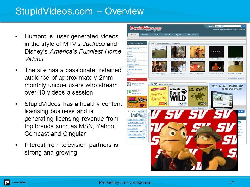 Proprietary and Confidential20 StupidVideos.com
