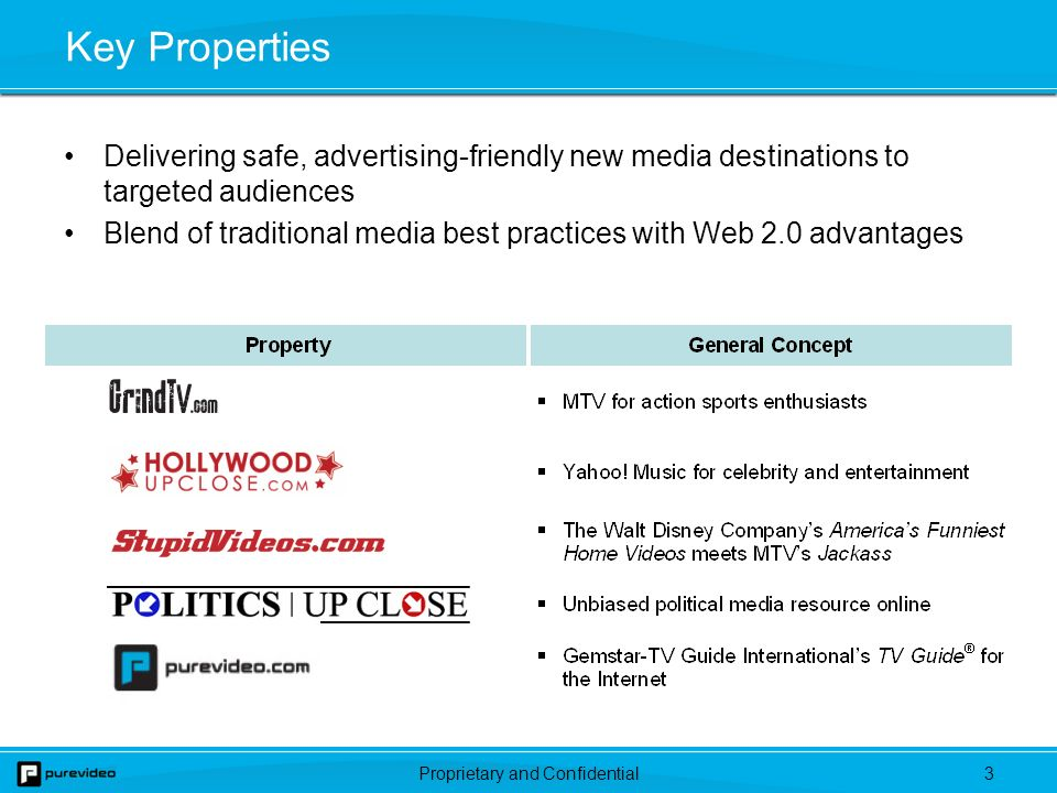 Proprietary and Confidential3 Key Properties Delivering safe, advertising-friendly new media destinations to targeted audiences Blend of traditional media best practices with Web 2.0 advantages