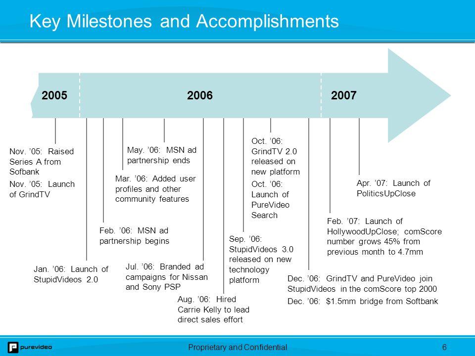 Proprietary and Confidential6 200520062007 Key Milestones and Accomplishments Jan.