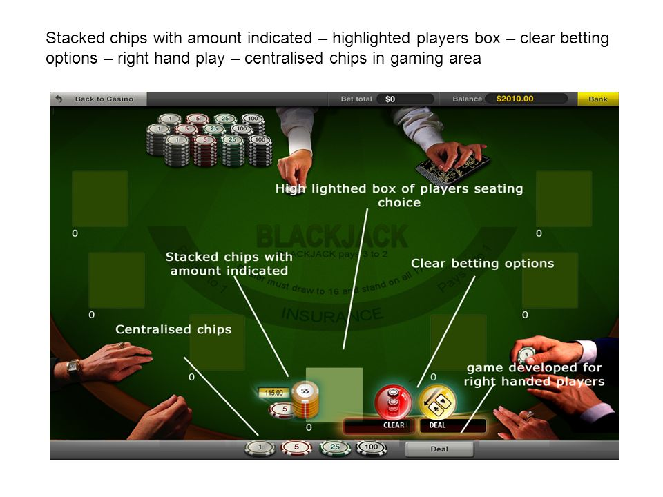 Stacked chips with amount indicated – highlighted players box – clear betting options – right hand play – centralised chips in gaming area