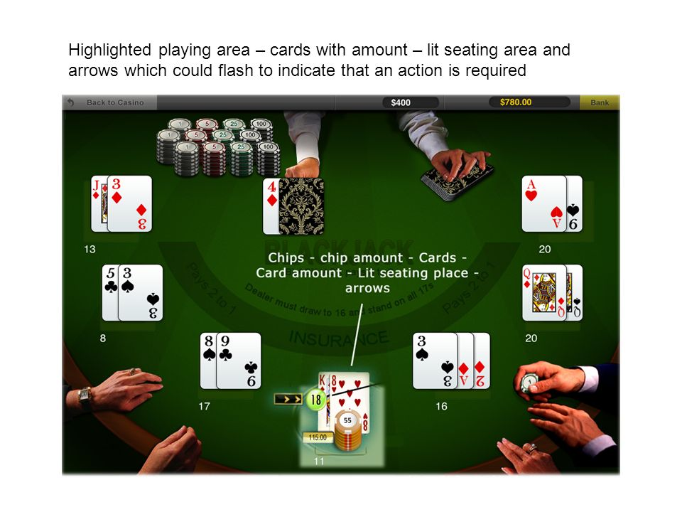 Highlighted playing area – cards with amount – lit seating area and arrows which could flash to indicate that an action is required