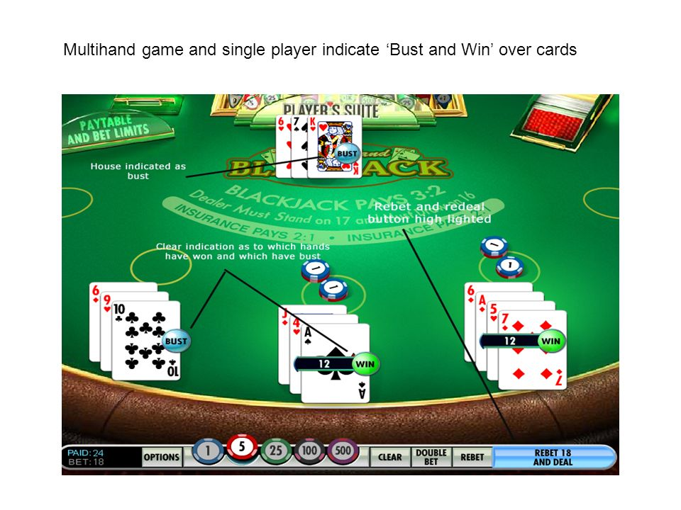 Multihand game and single player indicate Bust and Win over cards