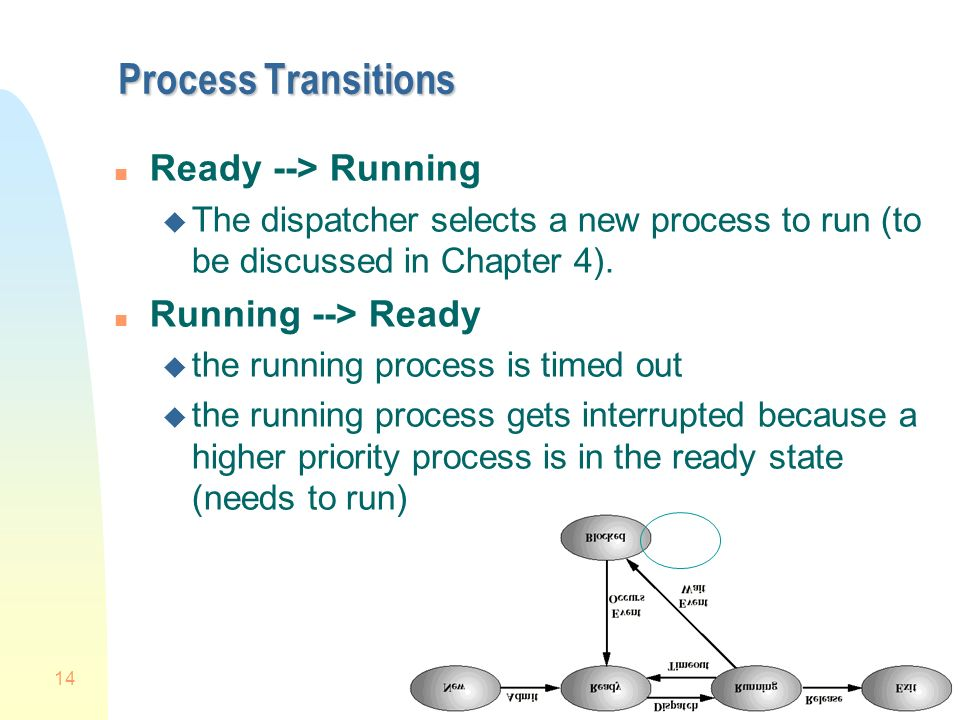 Chapter 3 14 Process Transitions n Ready --> Running u The dispatcher selects a new process to run (to be discussed in Chapter 4). n Running --> Ready