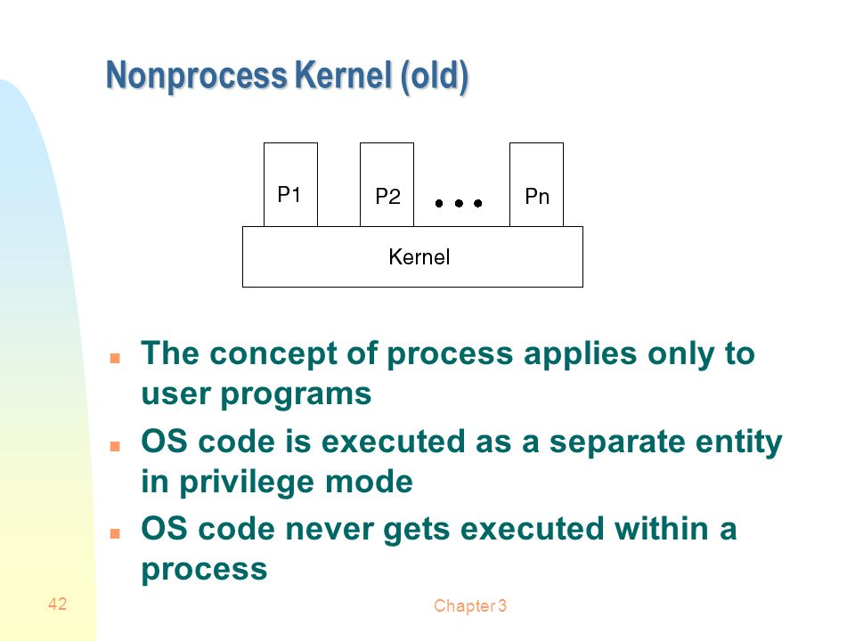 Chapter 3 42 Nonprocess Kernel (old) n The concept of process applies only to user programs n OS code is executed as a separate entity in privilege mo