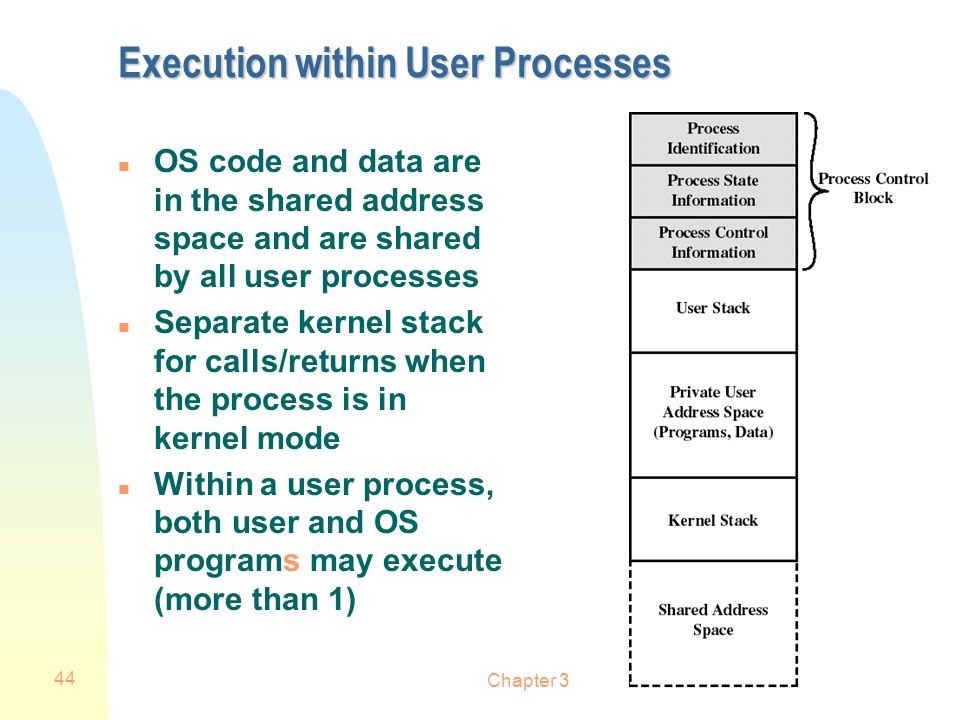 Chapter 3 44 Execution within User Processes n OS code and data are in the shared address space and are shared by all user processes n Separate kernel