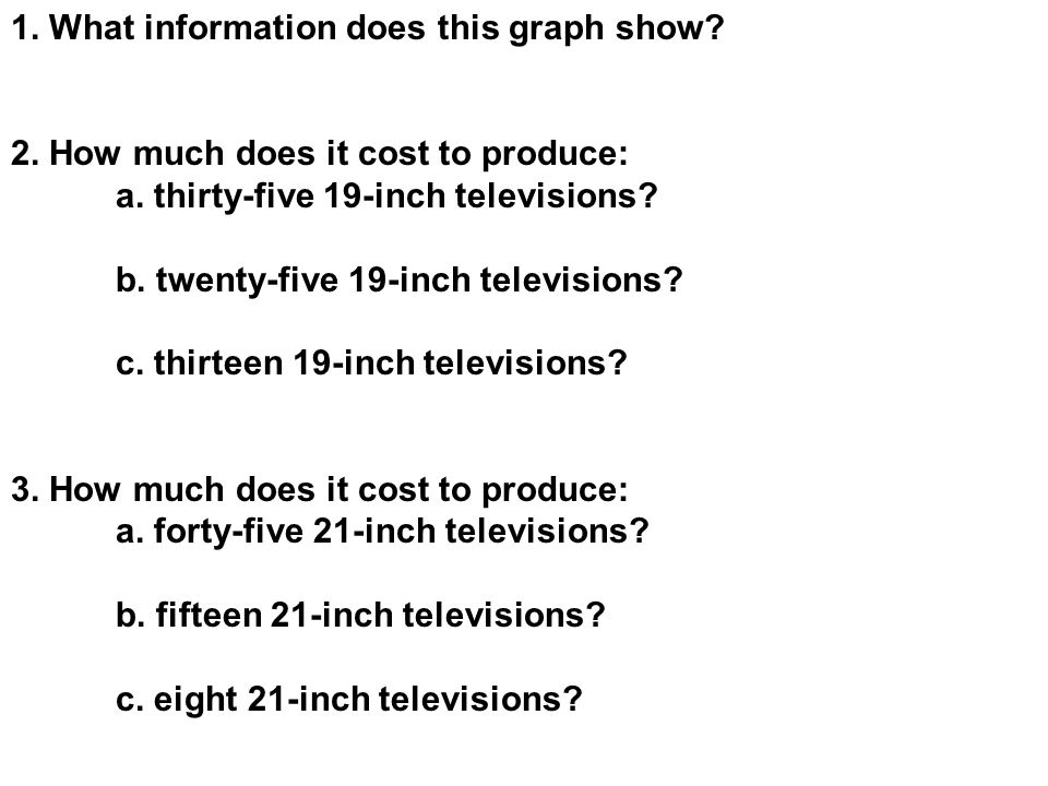 1. What information does this graph show? 2. How much does it cost to produce: a. thirty-five 19-inch televisions? b. twenty-five 19-inch televisions?