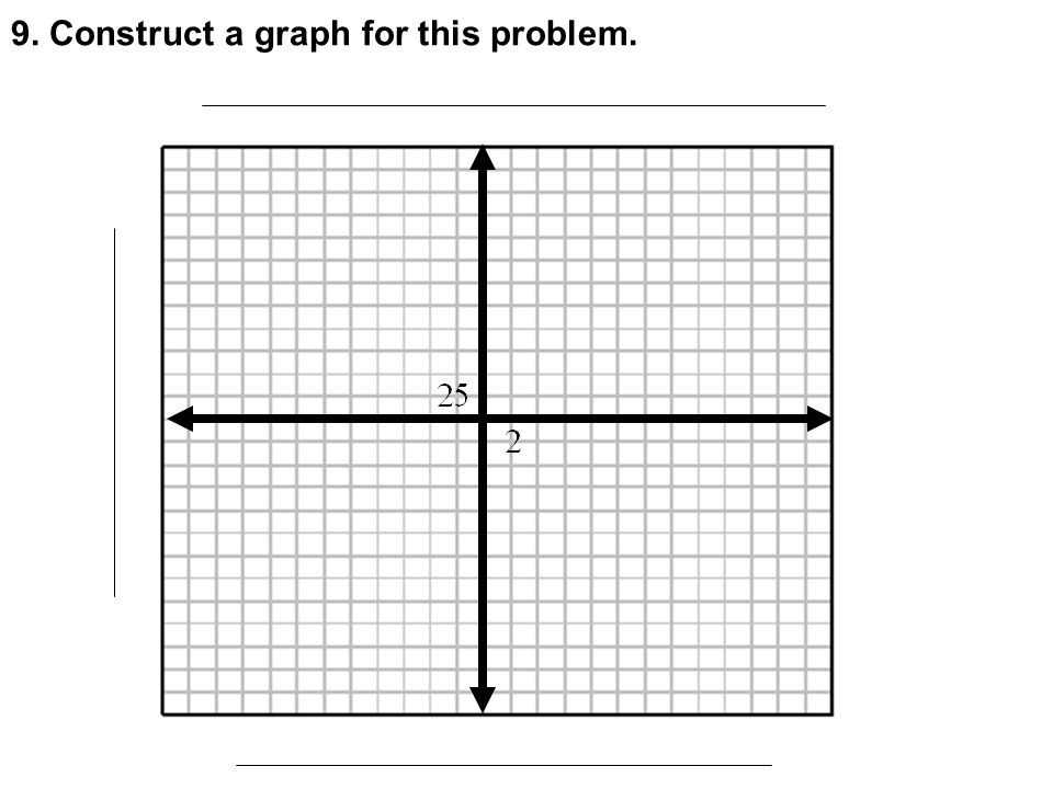 9. Construct a graph for this problem.
