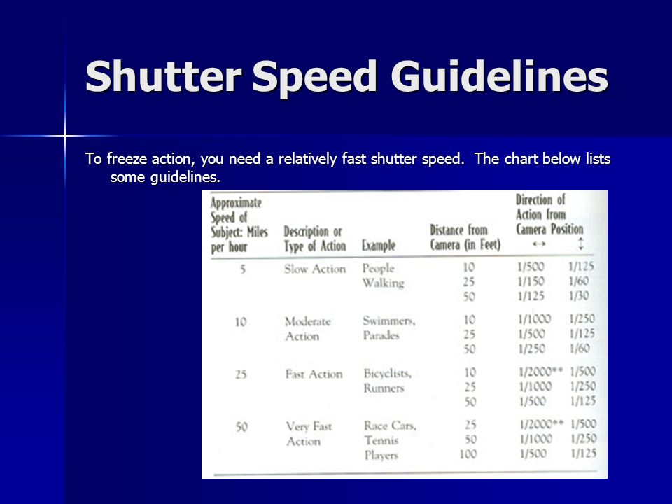 Shutter Speed Guidelines To freeze action, you need a relatively fast shutter speed.