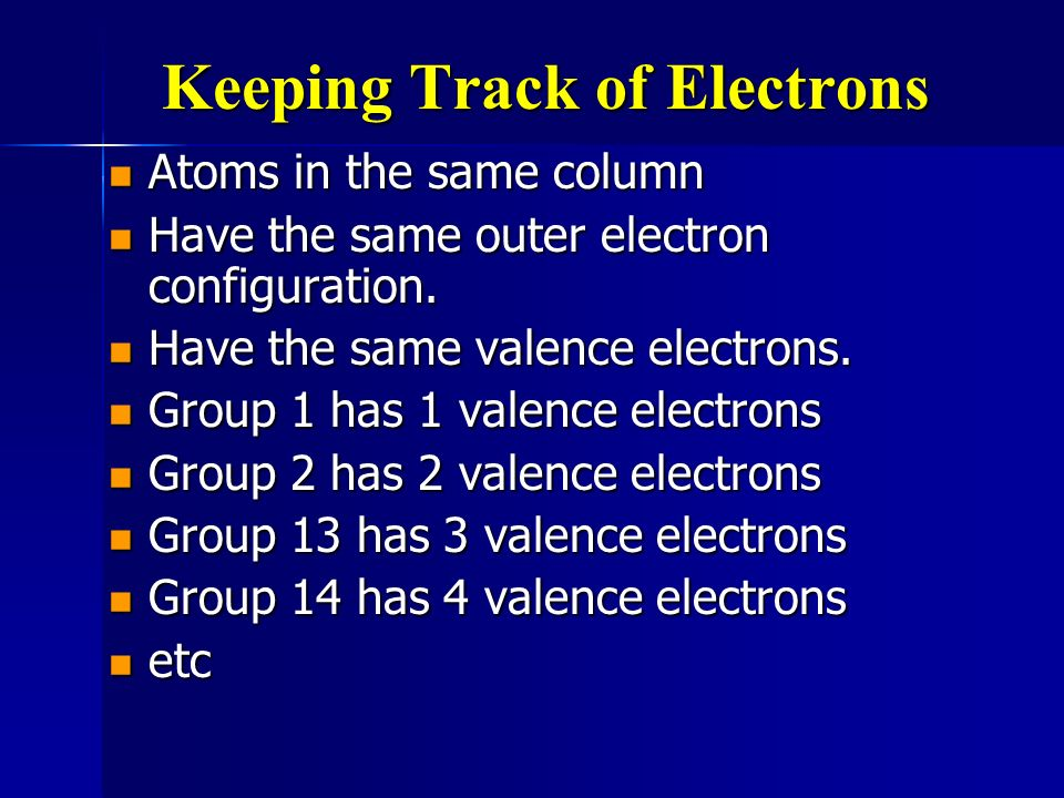 Bonding When the valence electrons interact When the valence electrons interact Atoms react to achieve full outermost energy levels Atoms react to ach
