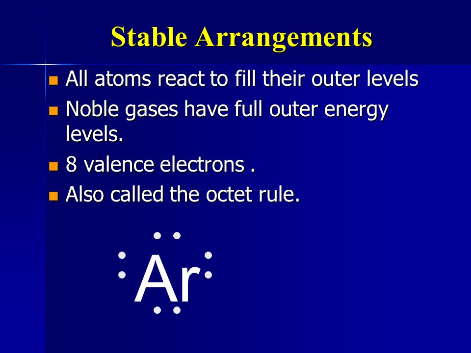 Electron Dots For Anions Nonmetals will have many valence.electrons. Nonmetals will have many valence.electrons. They will gain electrons to fill oute