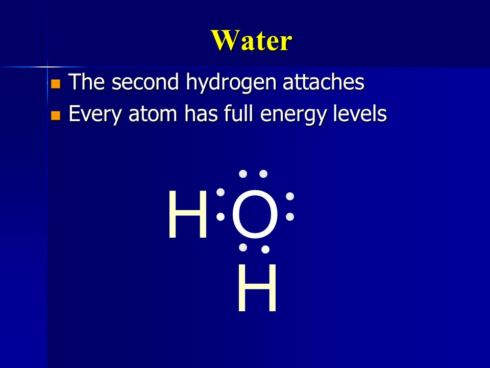 Water Put the pieces together Put the pieces together The first hydrogen is happy The first hydrogen is happy The oxygen still wants one more The oxyg