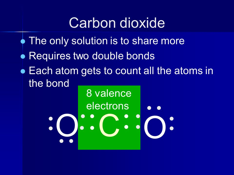 Carbon dioxide l The only solution is to share more l Requires two double bonds l Each atom gets to count all the atoms in the bond O CO