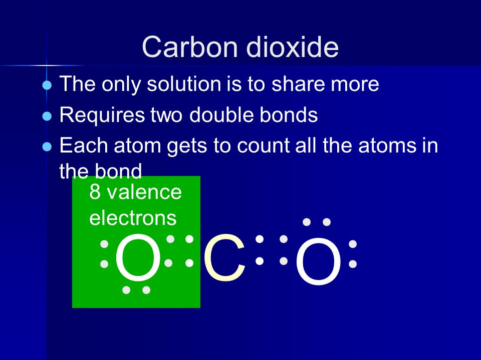 Carbon dioxide l The only solution is to share more l Requires two double bonds l Each atom gets to count all the atoms in the bond O CO 8 valence ele
