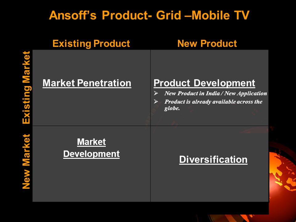 Ansoffs Product- Grid –Mobile TV Product Development New Product in India / New Application Product is already available across the globe. Diversifica