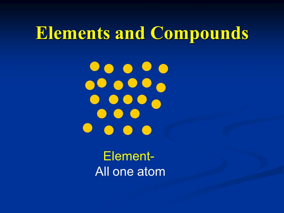 Elements and Compounds Element- All one atom