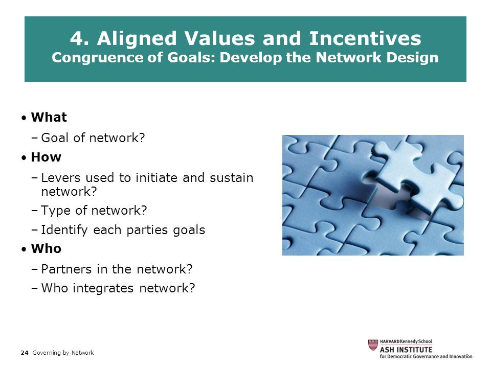 24 Governing by Network. 4. Aligning Values and Incentives Congruence of Goals: Develop the Network Design What –Goal of network? How –Levers used to