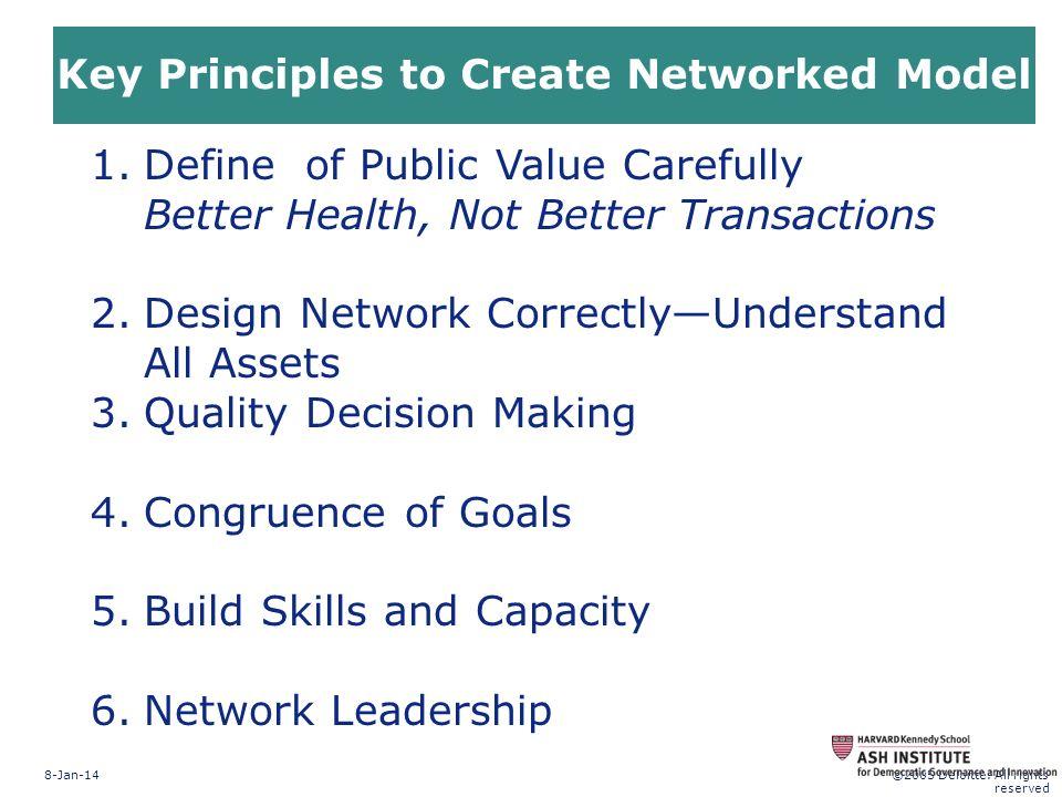©2005 Deloitte. All rights reserved 8-Jan-14 1.Define of Public Value Carefully Better Health, Not Better Transactions 2.Design Network CorrectlyUnder