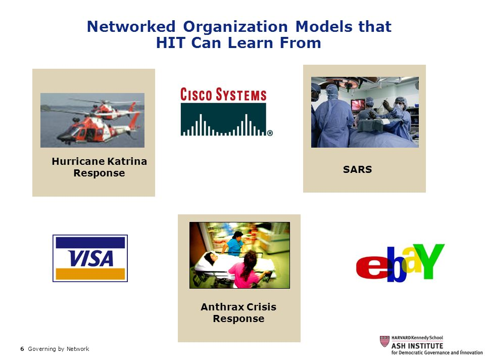 6 Governing by Network. Networked Organization Models that HIT Can Learn From Anthrax Crisis Response SARS Hurricane Katrina Response