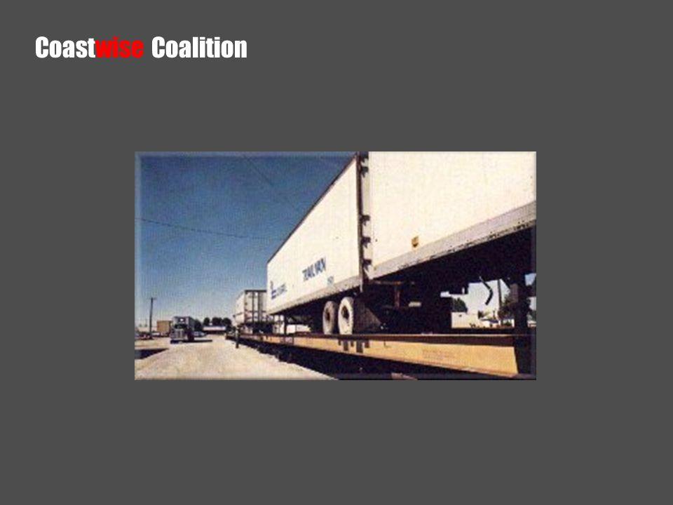 RELATIVE CAPACITY: BARGE, RAIL, TRUCK
