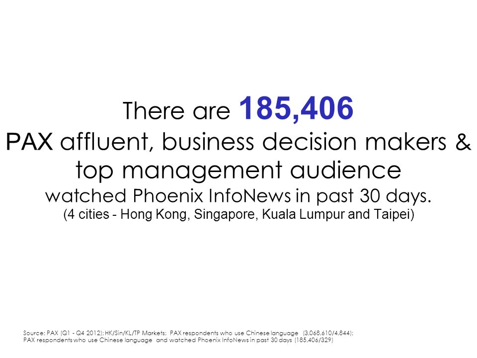 There are 185,406 PAX affluent, business decision makers & top management audience watched Phoenix InfoNews in past 30 days.