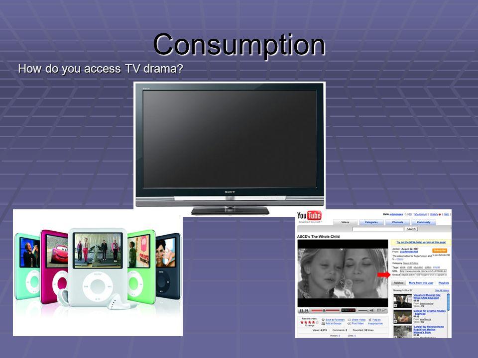 Consumption How do you access TV drama