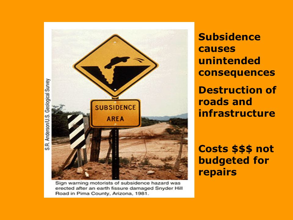 Subsidence causes unintended consequences Destruction of roads and infrastructure Costs $$$ not budgeted for repairs