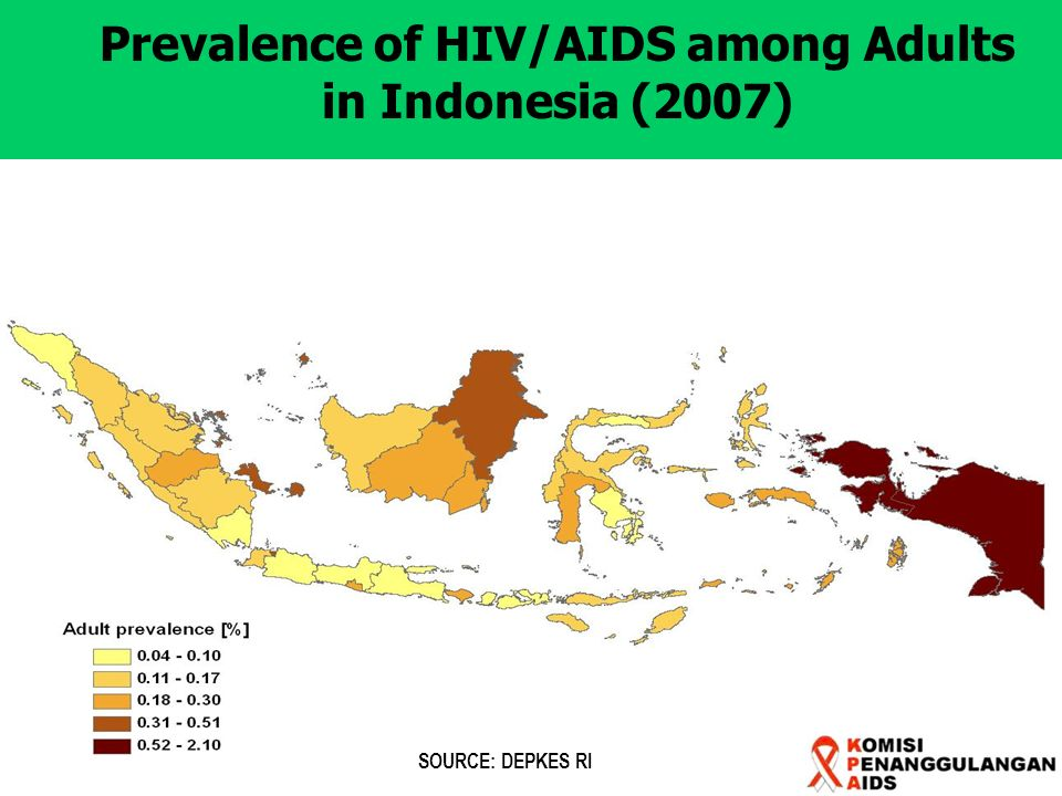 Prevalence of HIV/AIDS among Adults in Indonesia (2007) SOURCE: DEPKES RI