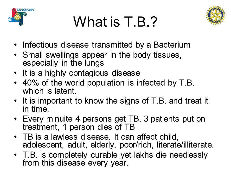 Symptoms or Signs of T.B.