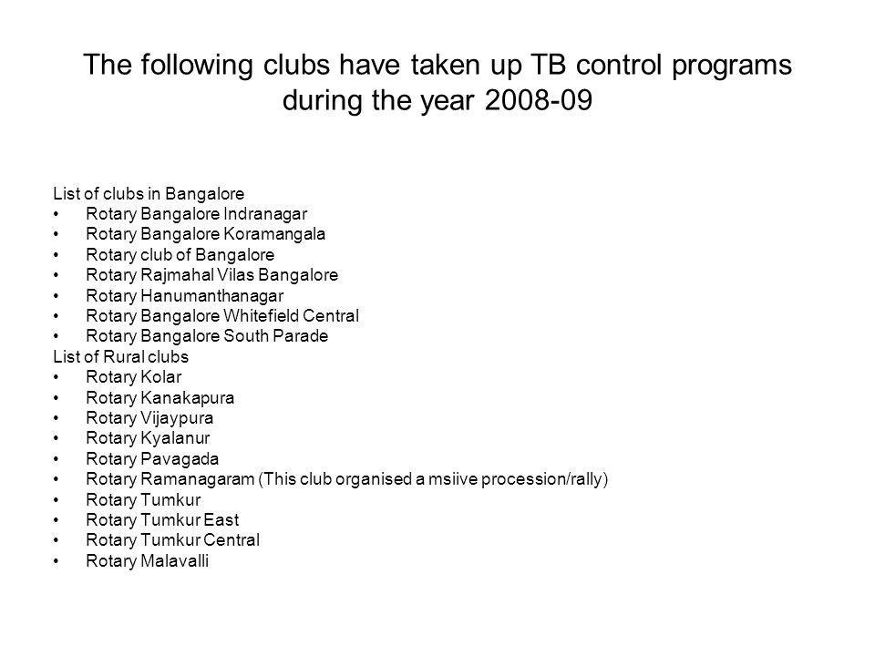 The following clubs have taken up TB control programs during the year List of clubs in Bangalore Rotary Bangalore Indranagar Rotary Bangalore Koramangala Rotary club of Bangalore Rotary Rajmahal Vilas Bangalore Rotary Hanumanthanagar Rotary Bangalore Whitefield Central Rotary Bangalore South Parade List of Rural clubs Rotary Kolar Rotary Kanakapura Rotary Vijaypura Rotary Kyalanur Rotary Pavagada Rotary Ramanagaram (This club organised a msiive procession/rally) Rotary Tumkur Rotary Tumkur East Rotary Tumkur Central Rotary Malavalli