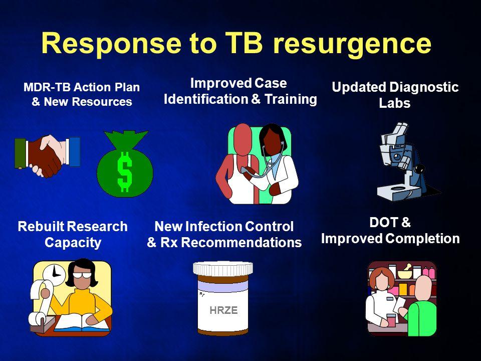 Enhanced TB control