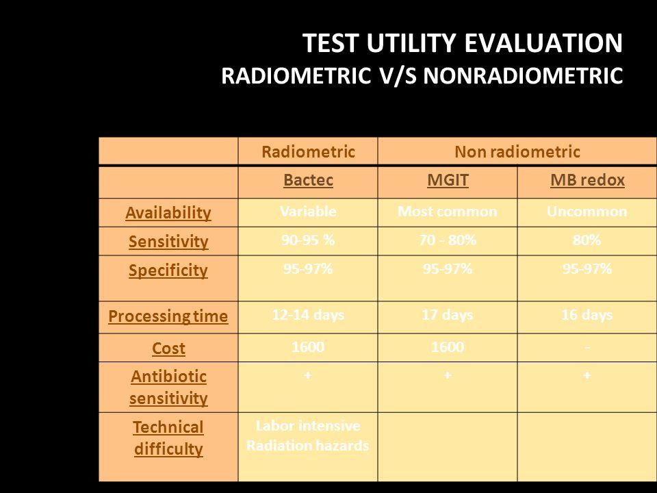 TEST UTILITY EVALUATION RADIOMETRIC V/S NONRADIOMETRIC RadiometricNon radiometric BactecMGITMB redox Availability VariableMost commonUncommon Sensitiv