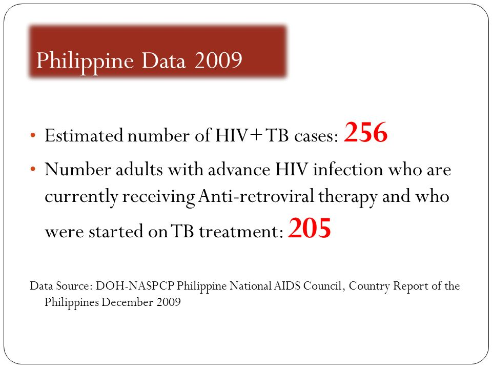 Philippine Data 2009 Estimated number of HIV+ TB cases: 256 Number adults with advance HIV infection who are currently receiving Anti-retroviral thera