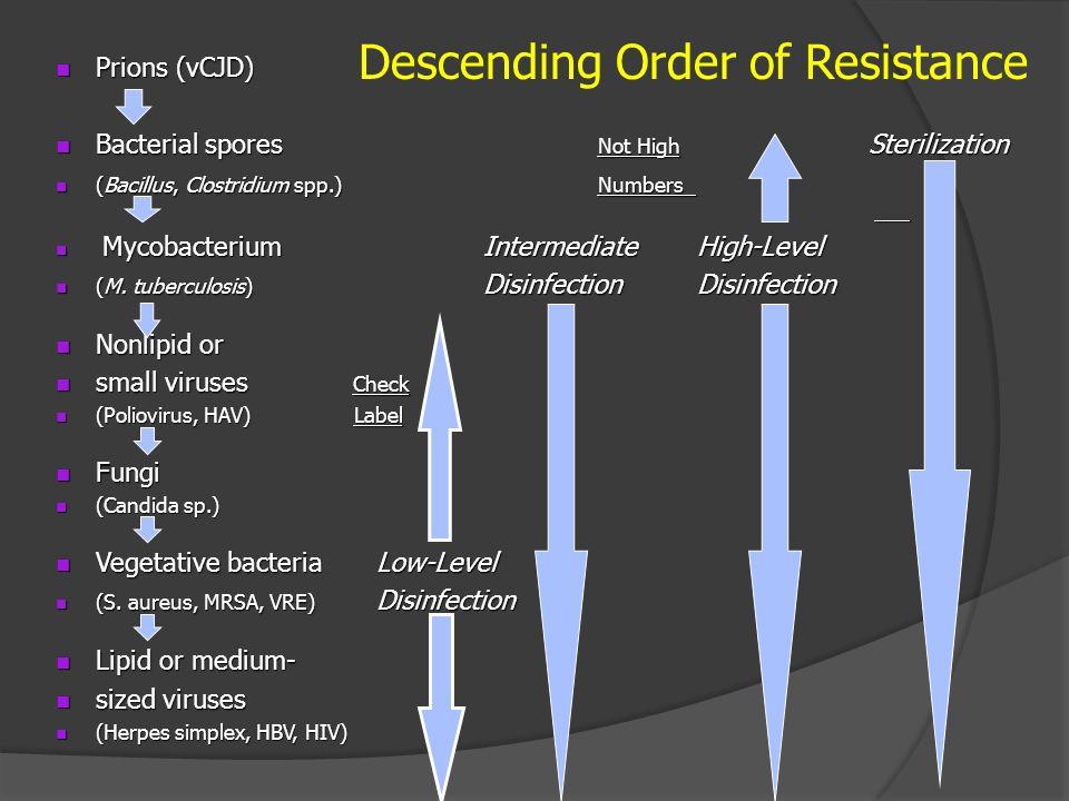 n Prions (vCJD) n Bacterial spores Not High Sterilization n (Bacillus, Clostridium spp.) Numbers n MycobacteriumIntermediateHigh-Level n (M. tuberculo